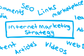 Components of an Internet Marketing Strategy