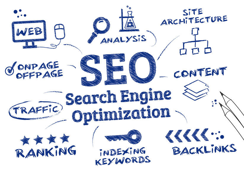Seo Strategies in Kenya